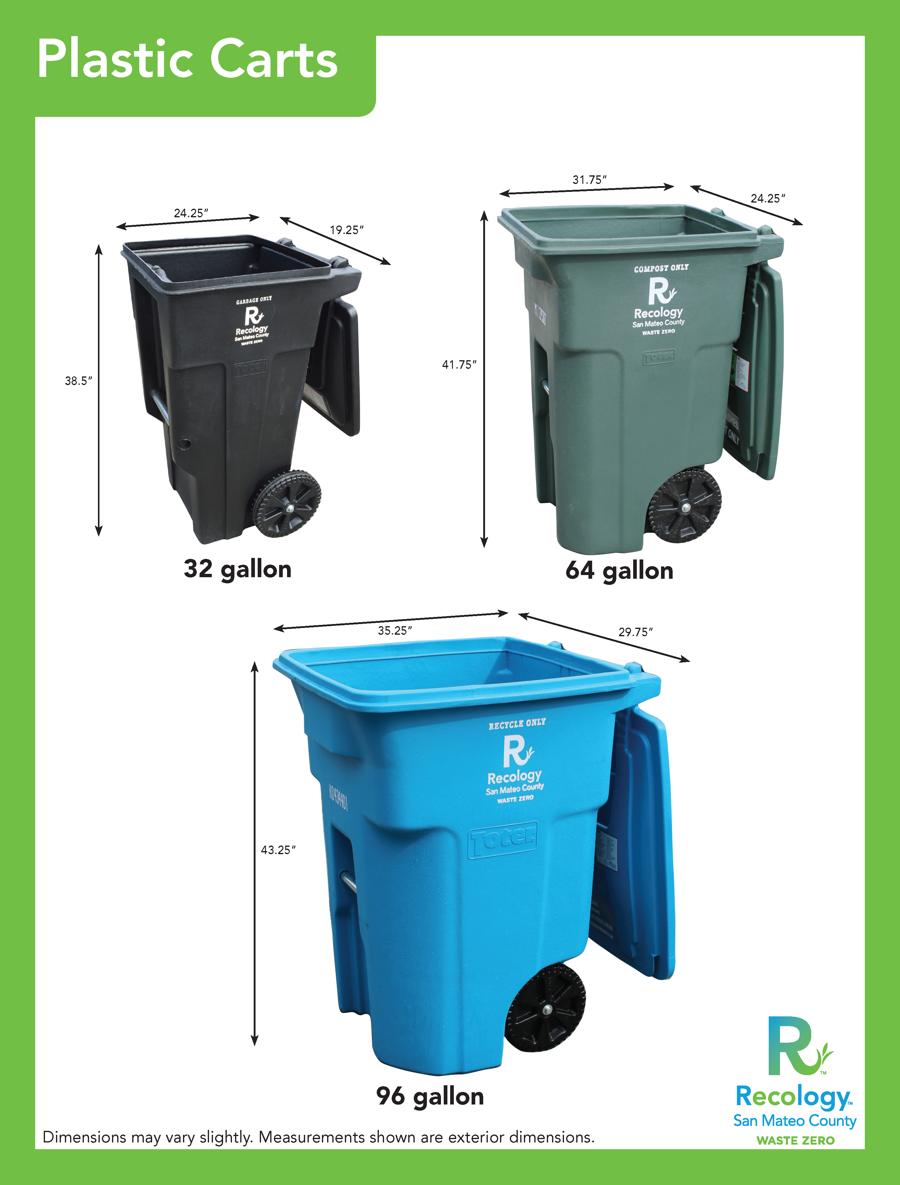 Your Three Carts | Recology San Mateo County